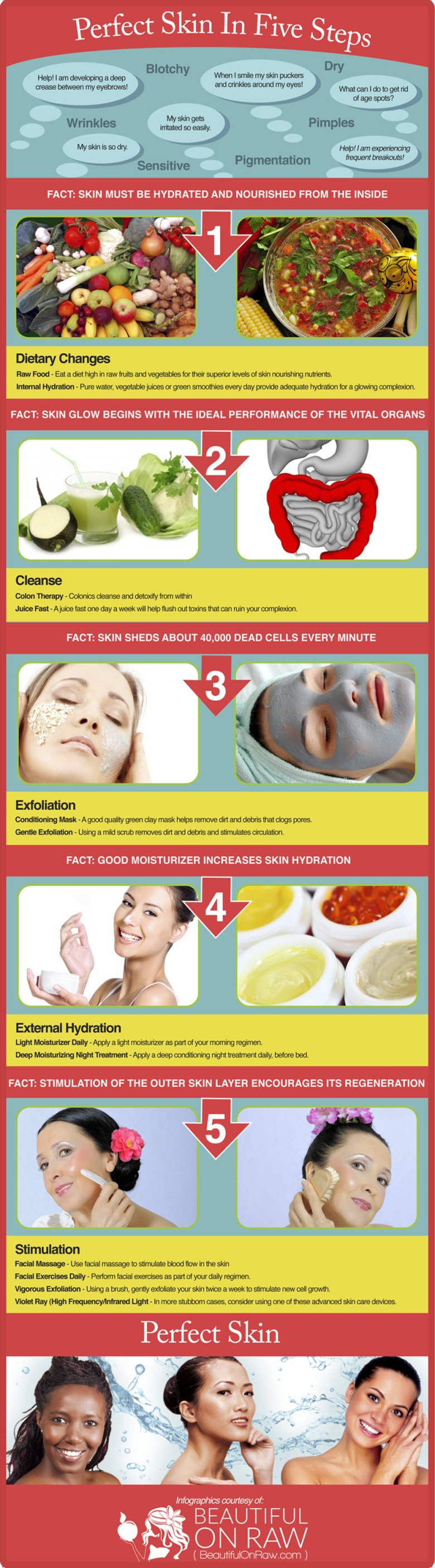 Kick-start your skin transformation with anti-aging natural skin products from Beautiful On Raw.